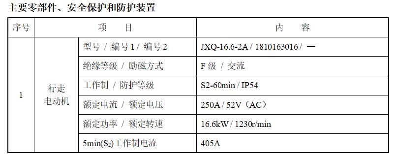 中燕 5吨四轮电动叉车