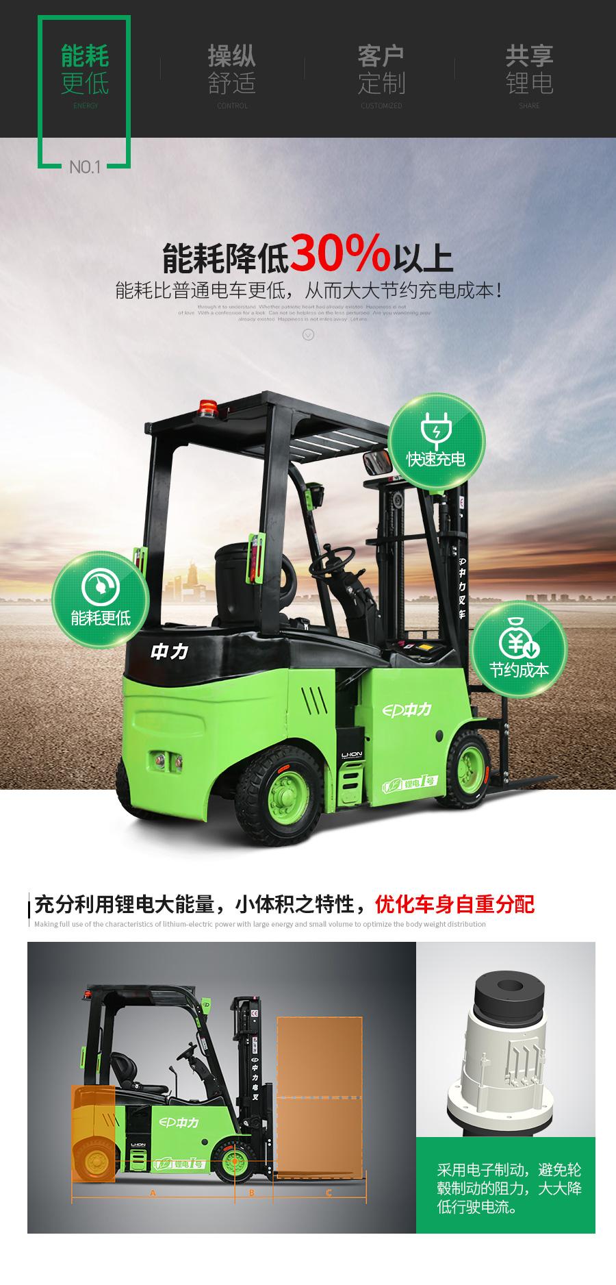 中力CPD15/20L1-1.5/2.0吨电动平衡重叉车 锂电一号 锂电1号