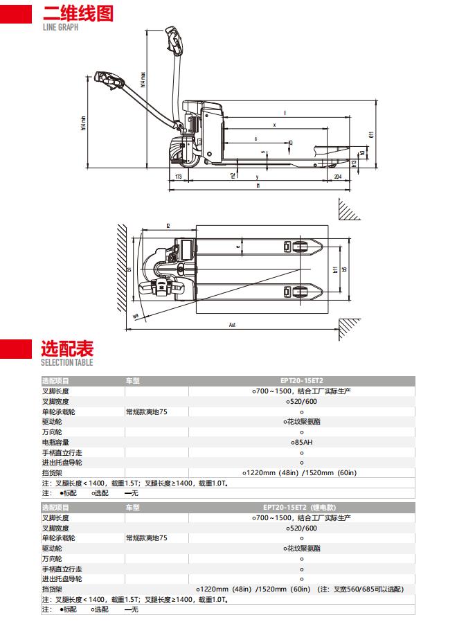 中力EPT20-15ET2 1.5吨电动搬运车 中力第一代小金刚2系